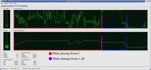 Doom 3 CPU Graph