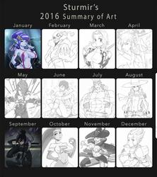 2016 Summary by Sturmir