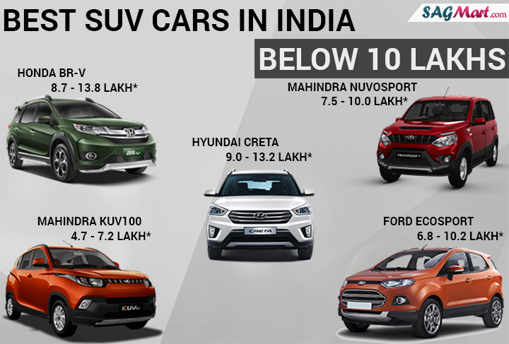 Top 10 suv cars in india under 20 lakhs 10