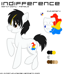 MLP - OC Indifference [Reference]