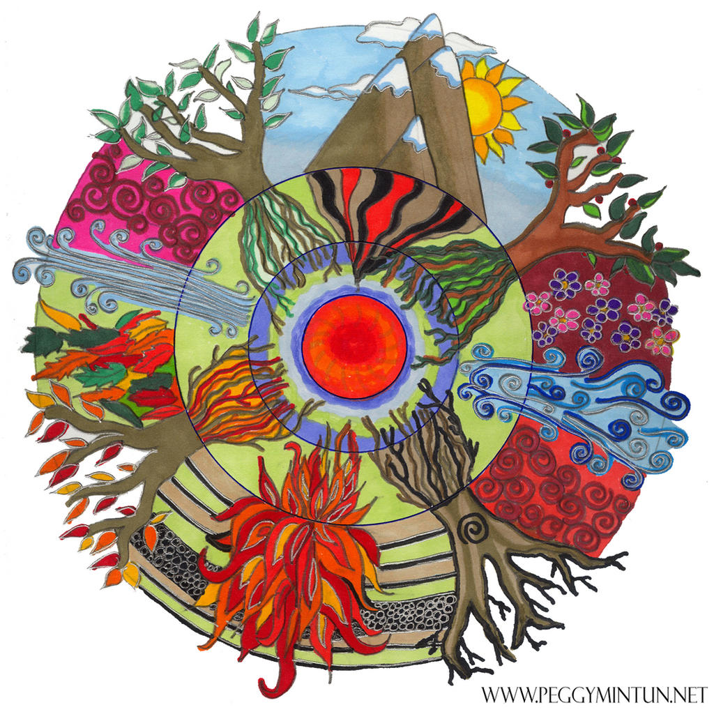 Elements + Seasons Mandala by peggymintun