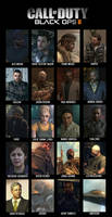Call of Duty: Black Ops 2 Character Chart