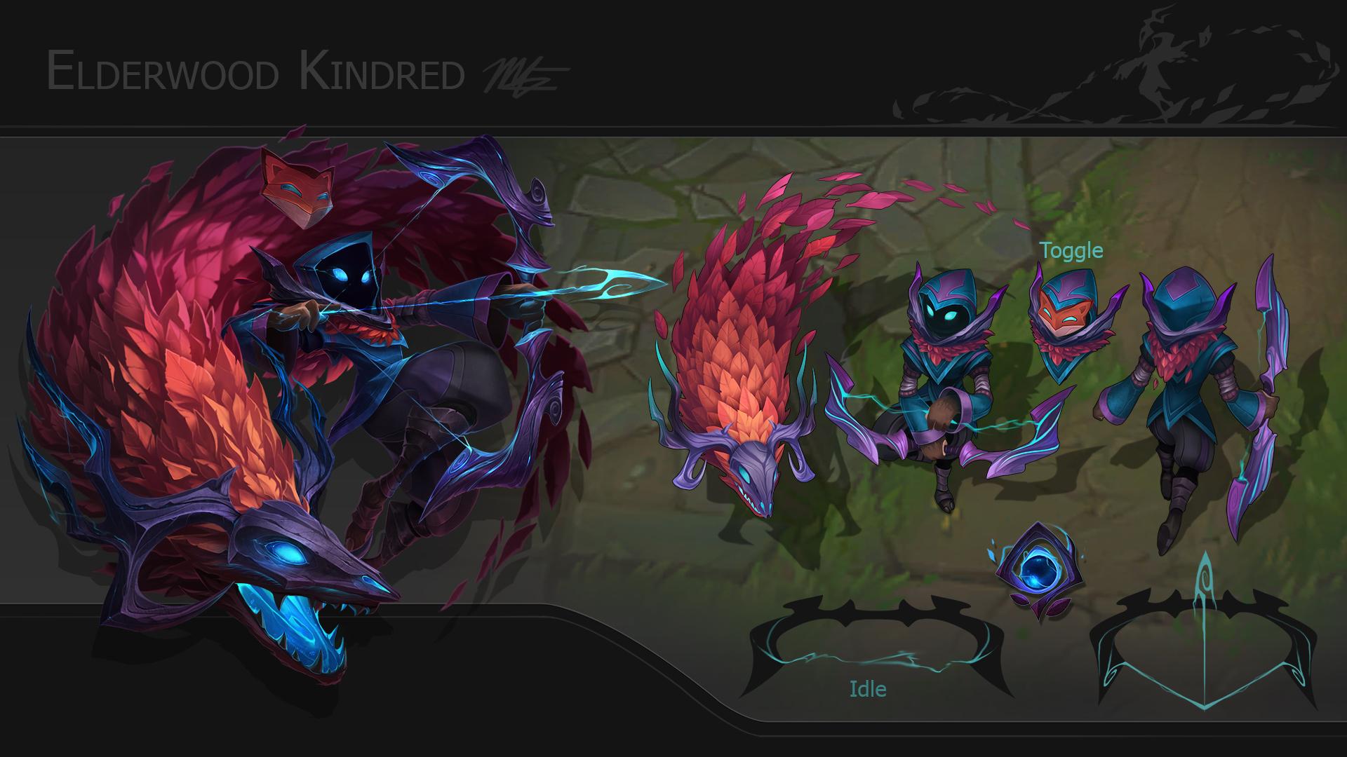 Elderwood Kindred Concept Page