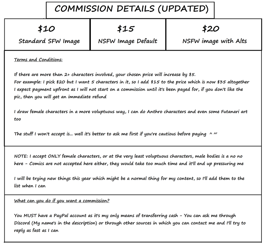Commission Details has been Updated!