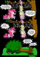 Pinkiebat [post-episode strip] by FouDubulbe