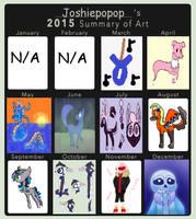 2015 Art Summary by joshiepopop