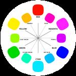 sRGB Color Wheel