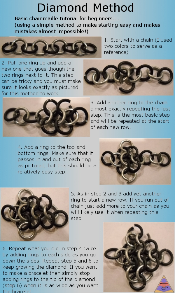 Beginner Chainmaille Tutorial