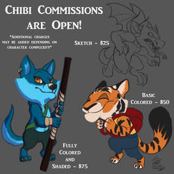 Chibi Examples by Cookiedough-Gecko