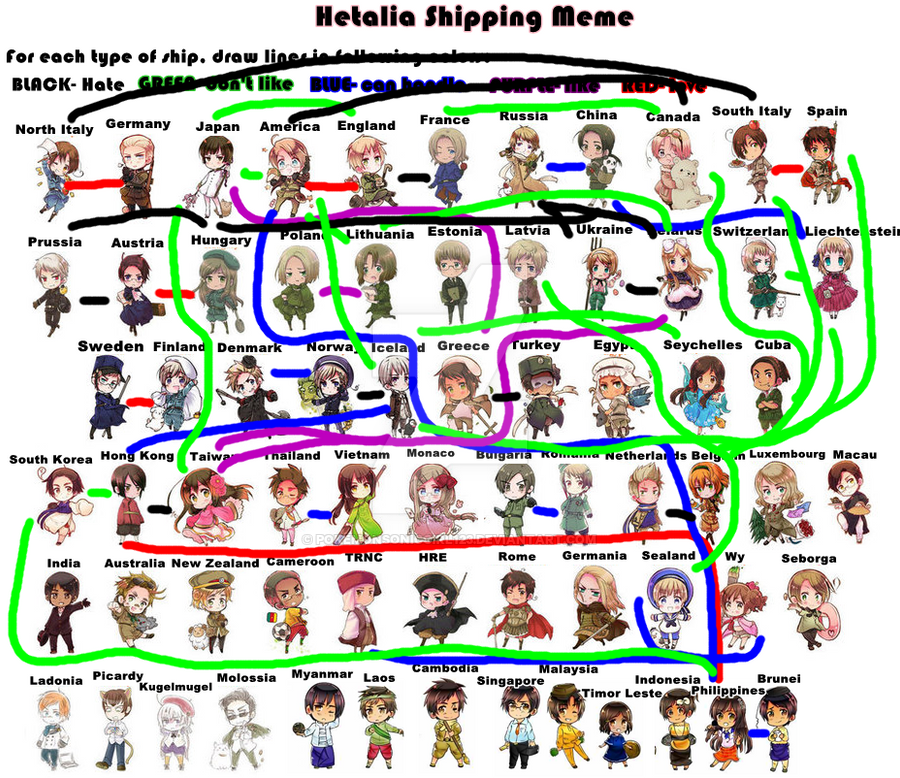 Hetalia Shipping Meme Related Keywords Suggestions Hetalia