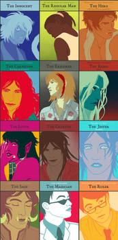 SR - Archetypes by Eldarianne