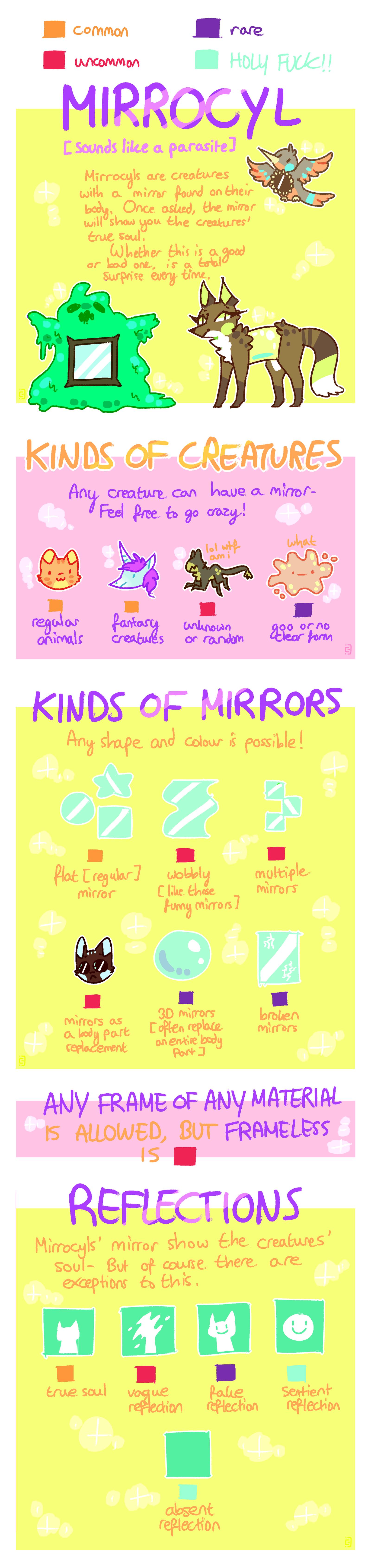 [OPEN SPECIES] MIRROCYL. by Syrinq