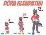 Young Dora Digivolves XD