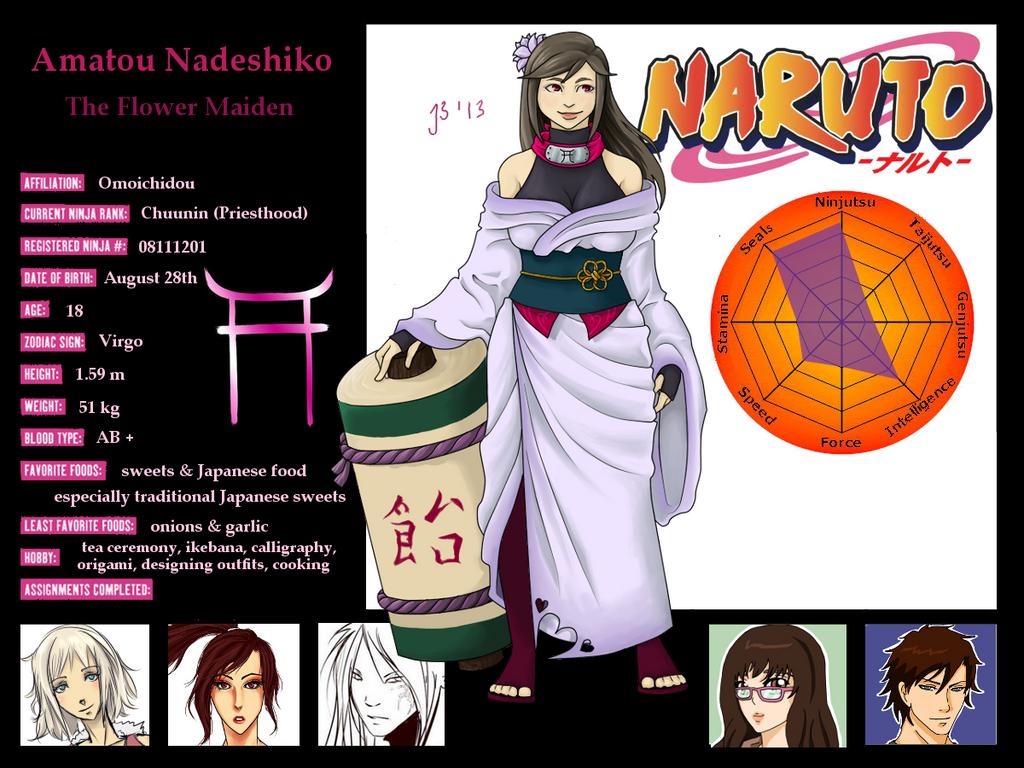Nadeshiko Amatou (Info card) by MissRabennest