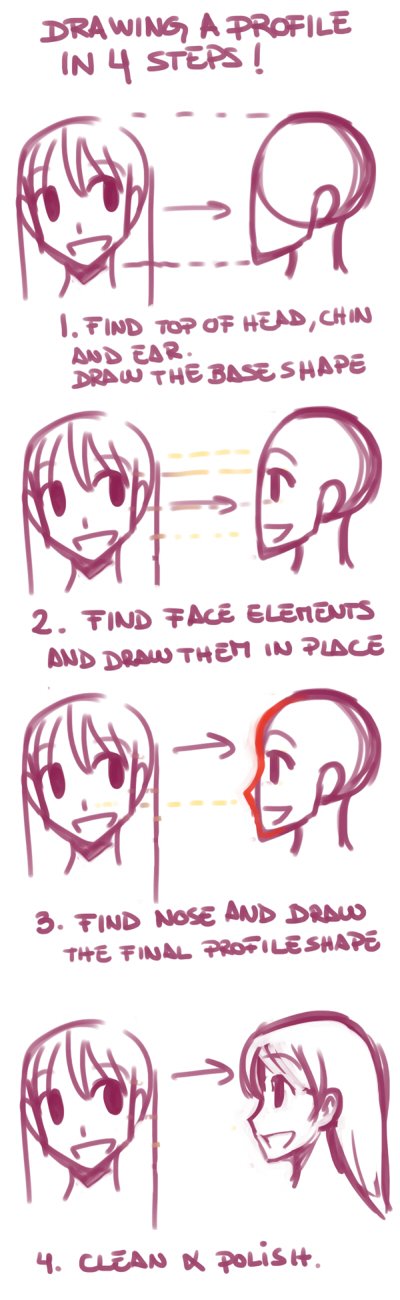 drawing a face in profile view by DejiNyucu