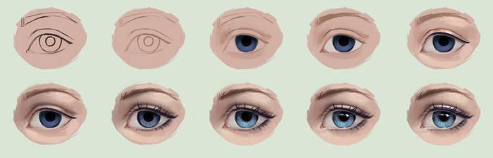 Eye Tutorial 2 by Selenada