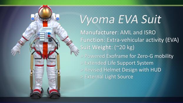 Vyoma Astronaut Suit