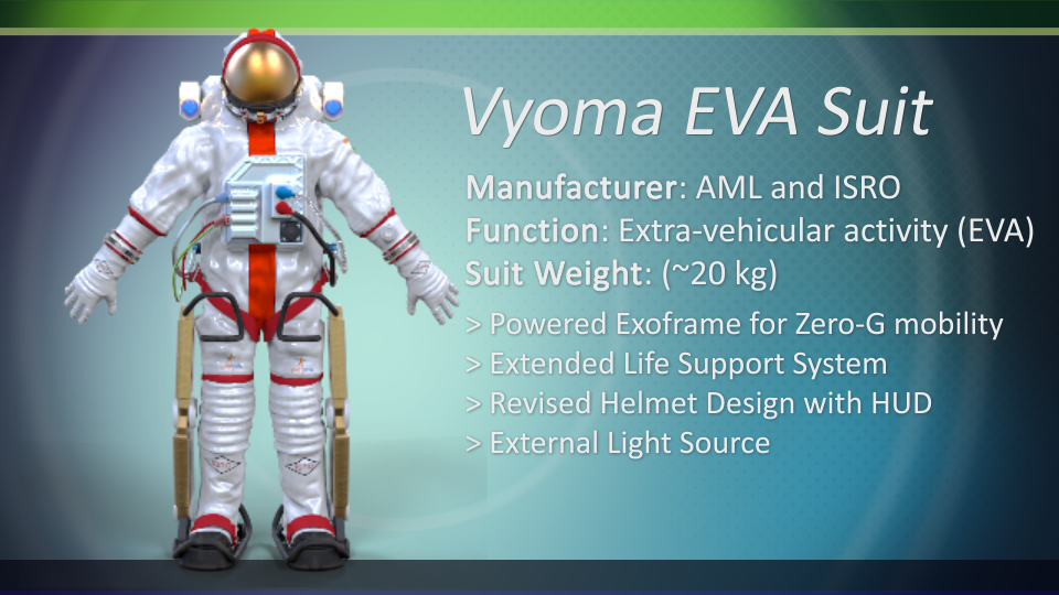 Vyoma Astronaut Suit by arkem8