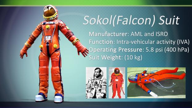Sokol Astronaut Suit