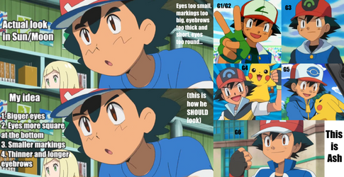 How G7 Ash Should Really Look