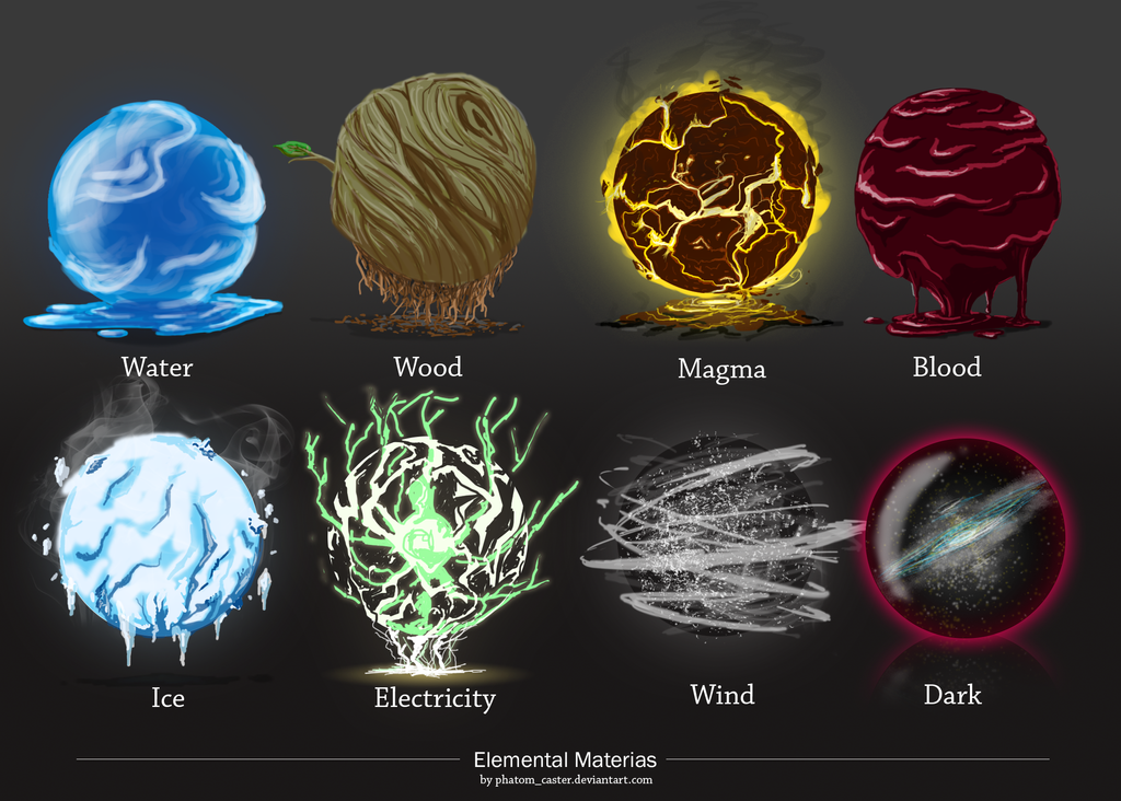 Elemental orbs by Phatom-Caster