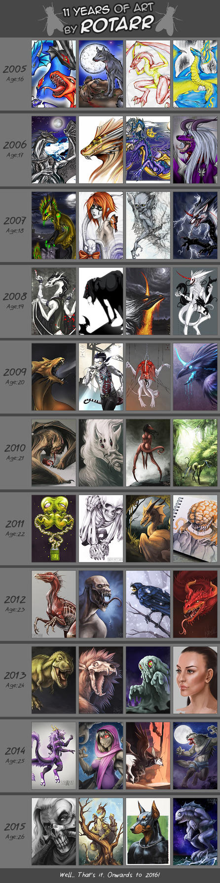 Improvement Meme - 11 years of Art by FlyQueen