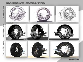 MonoBike Evolution by amiramz