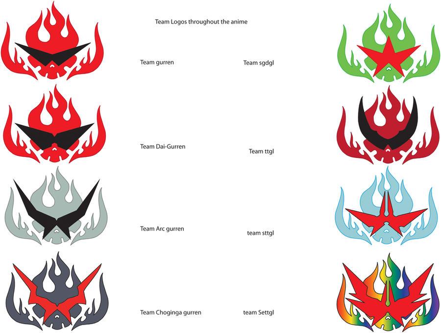team gurren logos 3 by sporeman2 on DeviantArt