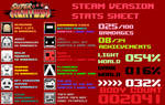Super Meat Boy Steam Statsheet