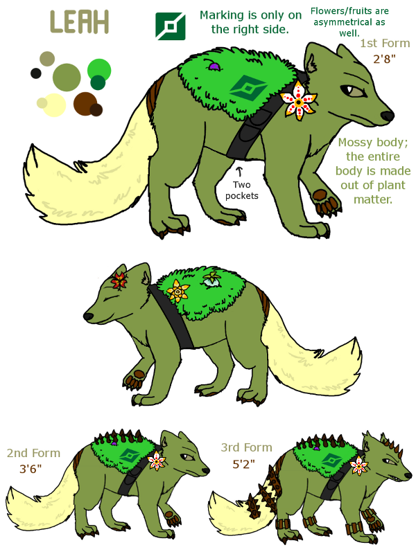 Leah RoA ref :art SnowTheWolf: by TheLupineOne
