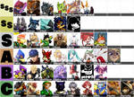 TheLupineOne's TF Tier List