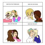 Kiss Meme -F-F Version- by SummerLovesPeace