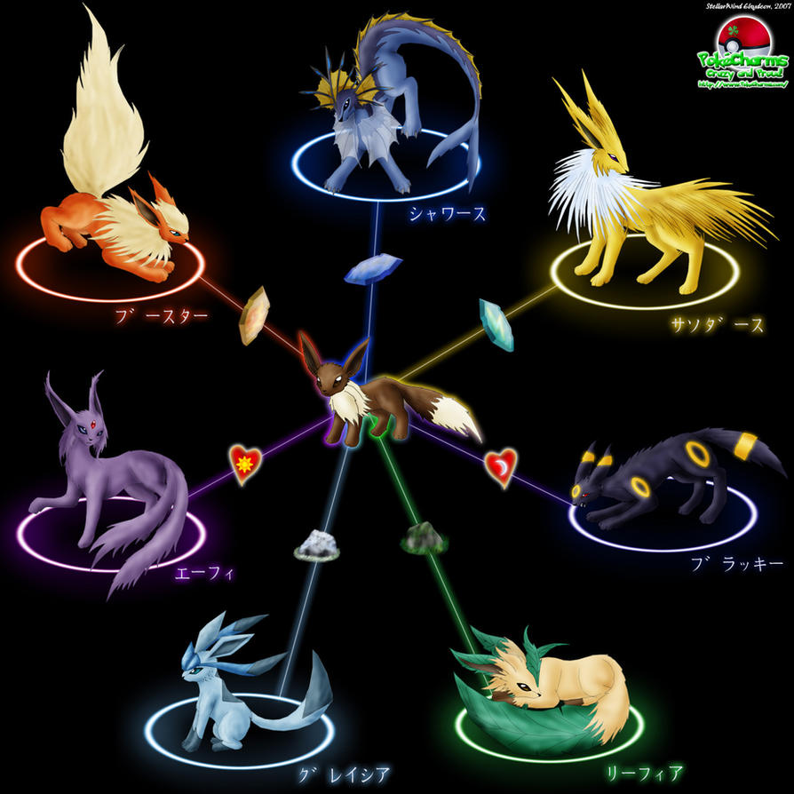 Eevee Evolution Chart by  Sableye Evolution Chart