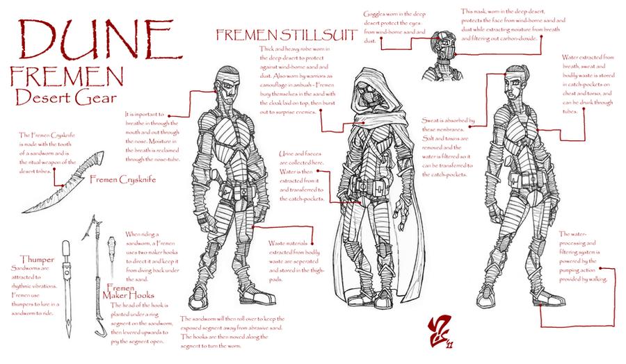 Dune - Fremen desert gear by Grigori77