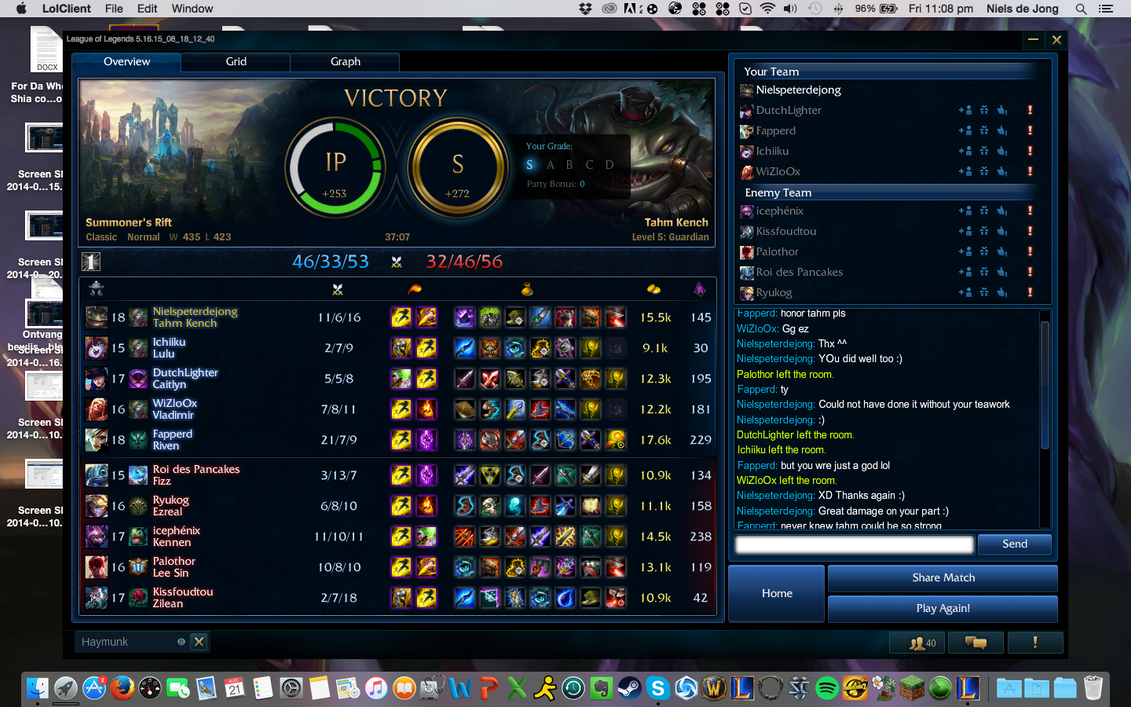 I think I'm getting the hang of Tahm :) by NIELSPETERDEJONG