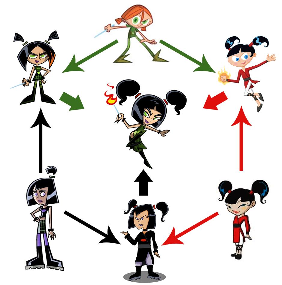 bubbles Cartoon girls characters powerpuff