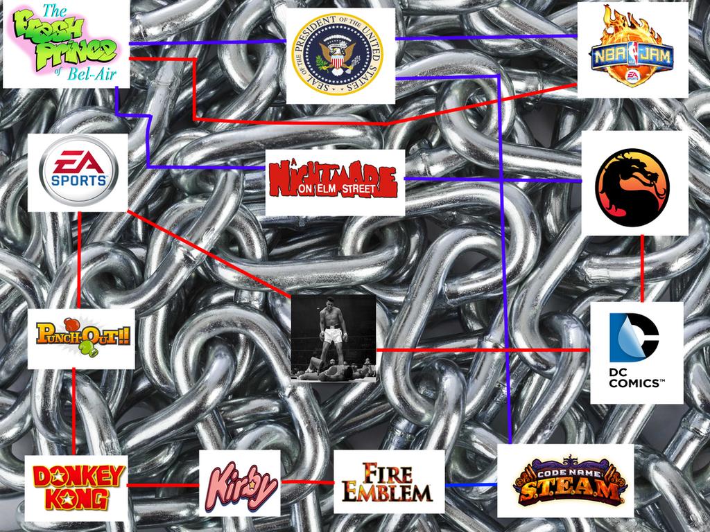 Multiverse Web #3 by onlyherefordb