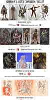 OPEN Nord: Sketch Commissions Pricelist