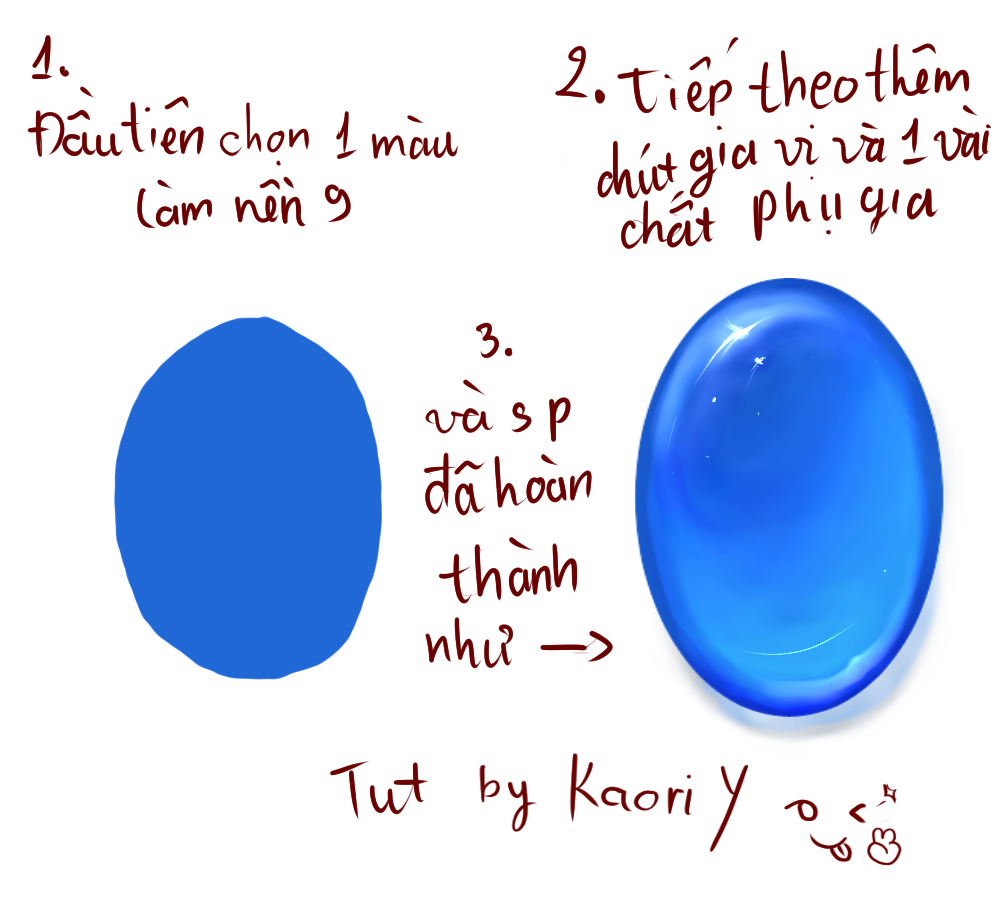 How i draw a gems by KaoriYamichi on DeviantArt