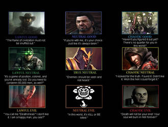 Video Game Alignment Chart by coolcat001100