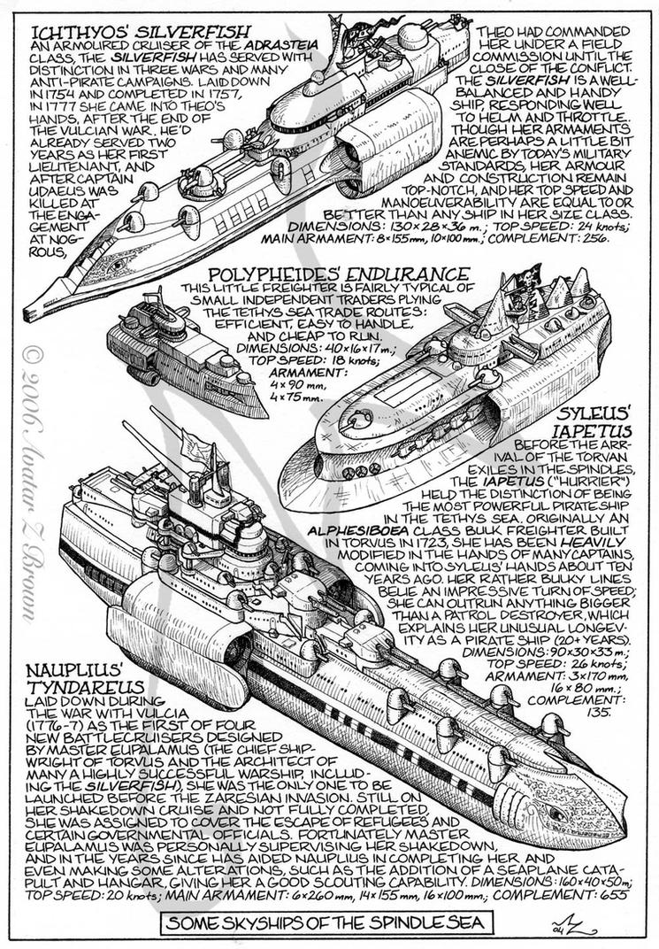 Warships - isometric view by Amarynceus