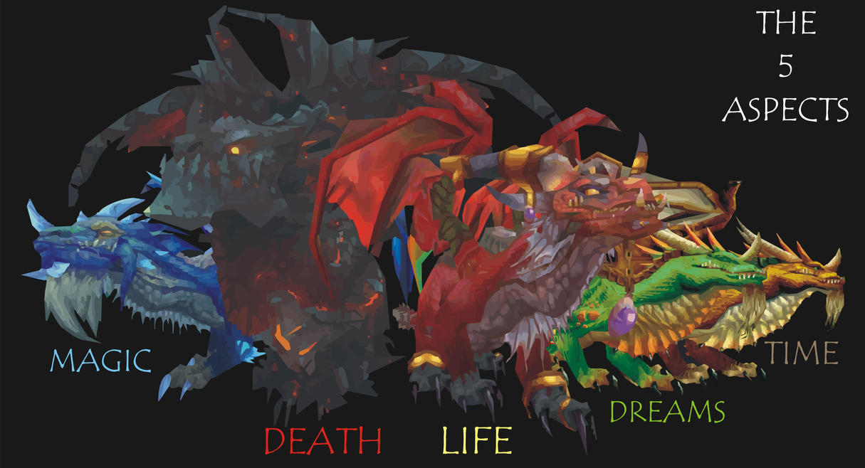 The 5 Dragon Aspects