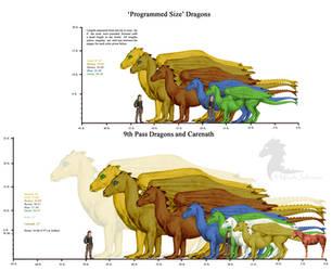 Pern Dragon Sizes by bronze-dragonrider