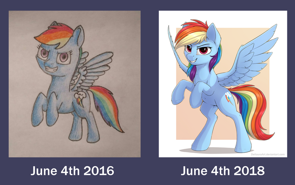 Rainbow Comparison by DeltauraArt