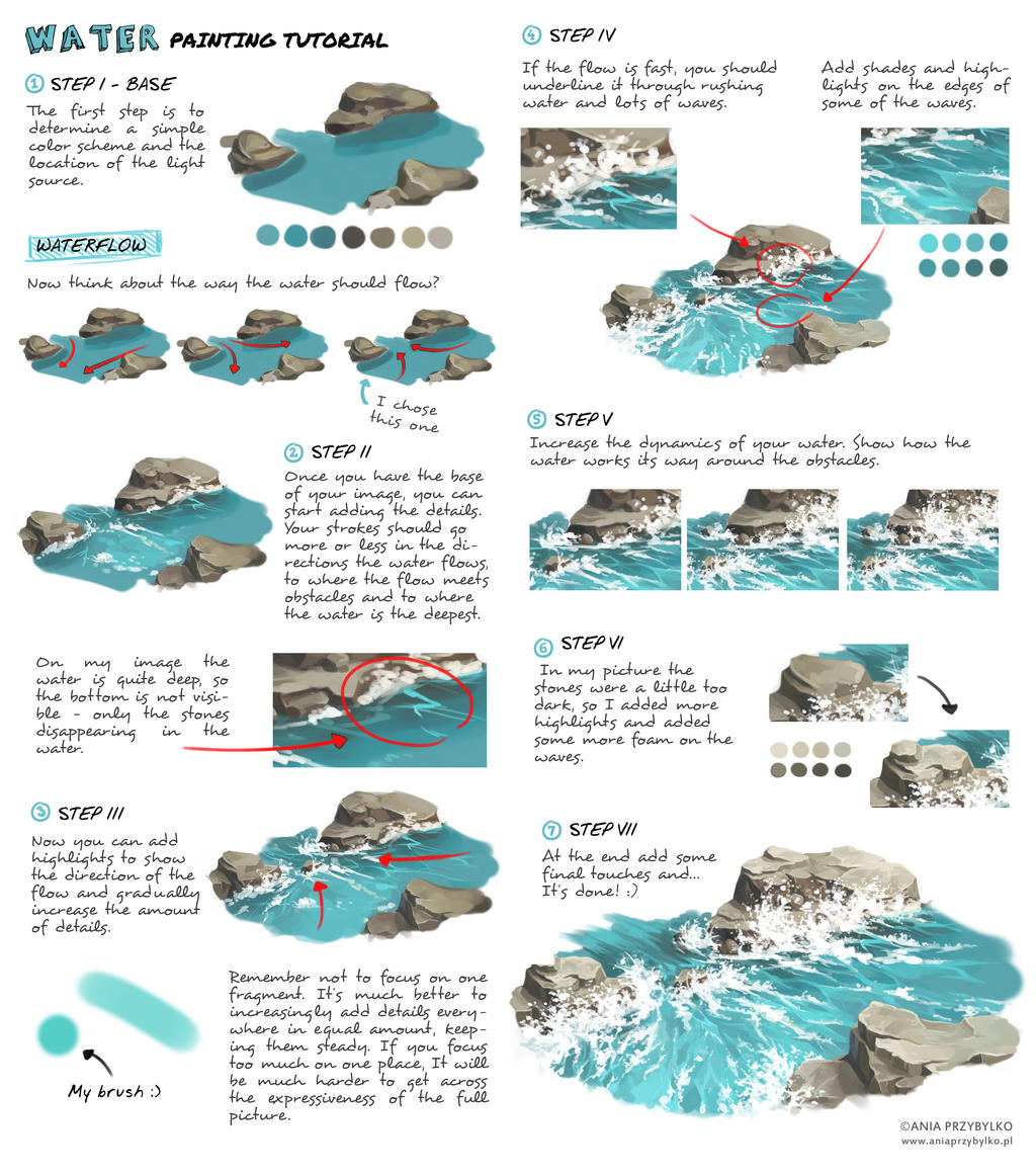 water tutorial by lisicat on deviantart