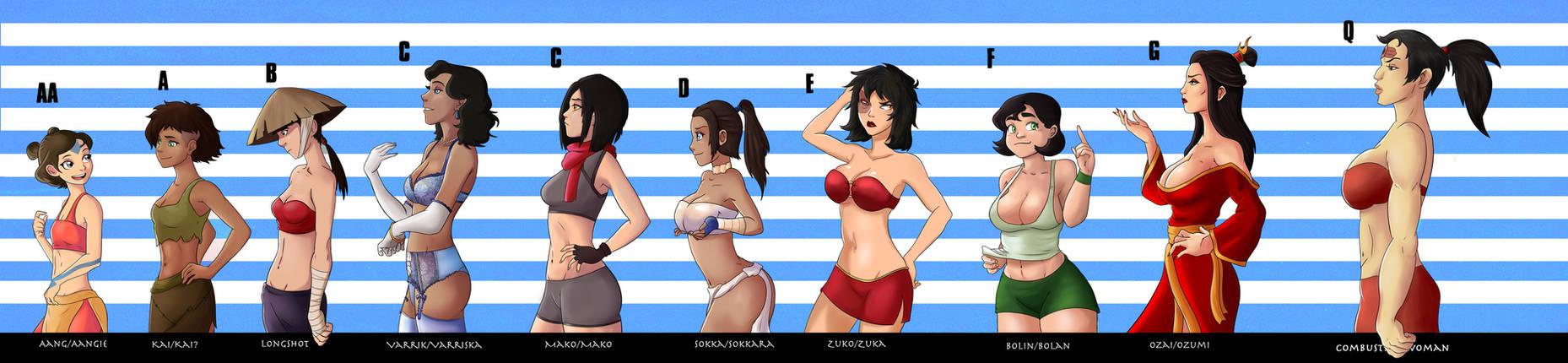 Rule 63 Breast Size Chart - AVATAR