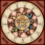 Elder Scrolls Ouija Board