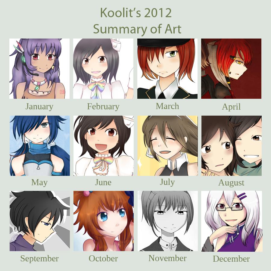 2012 Summary of Art by koolit13