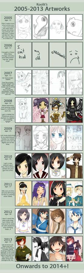 Improvement Meme 2005-13