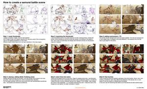 How to create a battle scene!